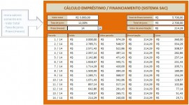 Planilha Para Cálculo De Empréstimo Ou Financiamento